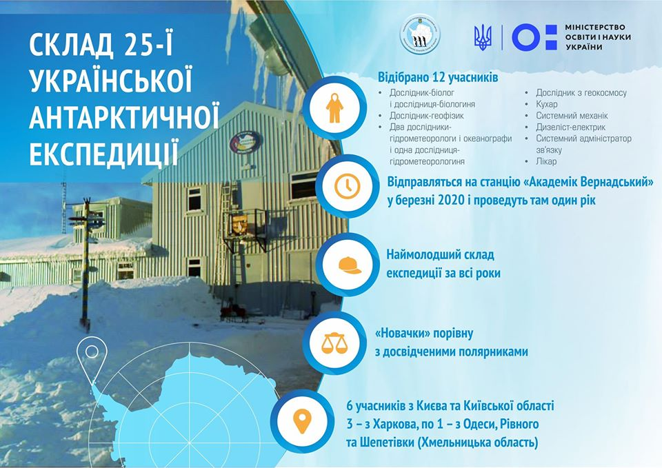 The 25th Ukrainian Antarctic Expedition team has been determined